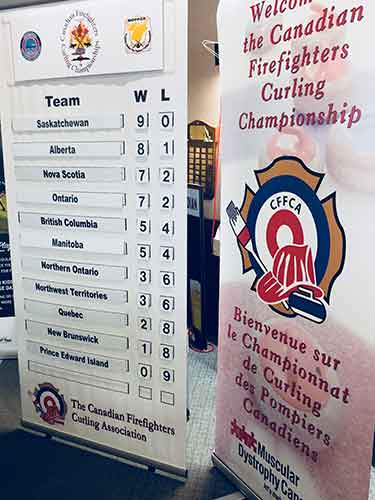 Canadian Firefighters Curling Championships – Playoffs Set